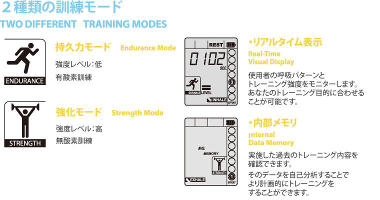 呼吸筋トレーナーiBreahte+ LT350 2種類の訓練モード